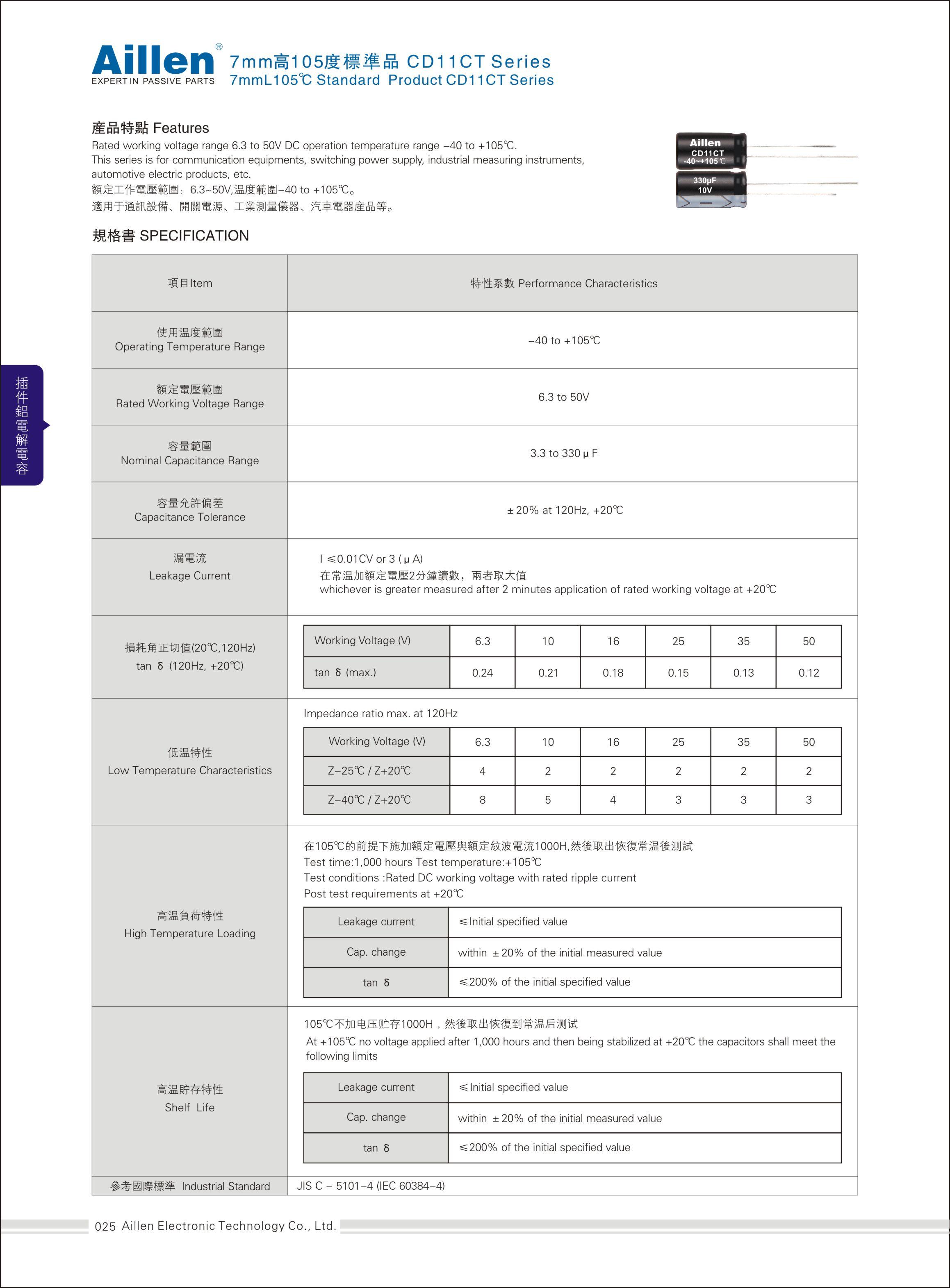 Standard type CD11CT sieris