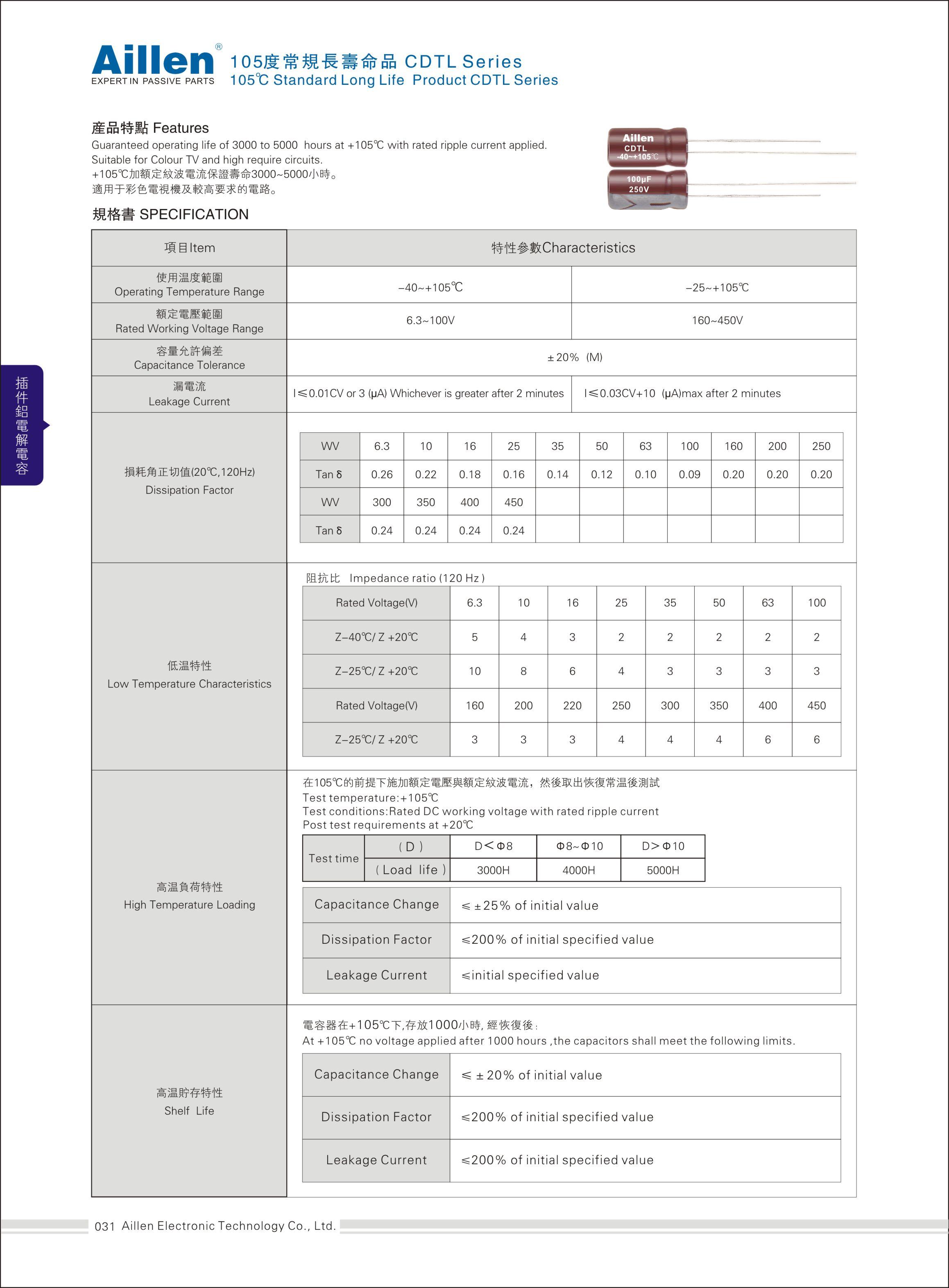 Standard type CDTL series
