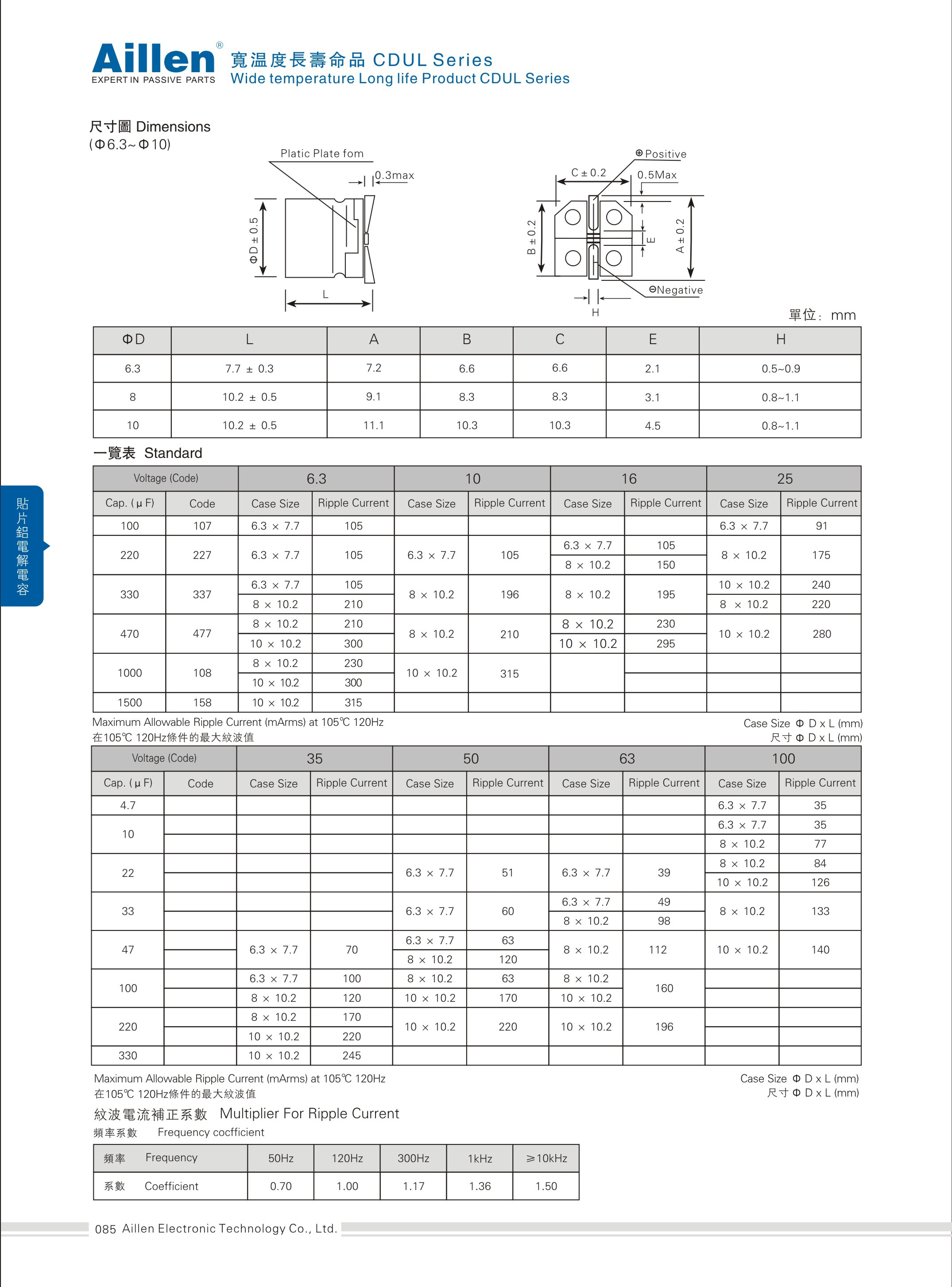Wide temperature long life product CDUL series